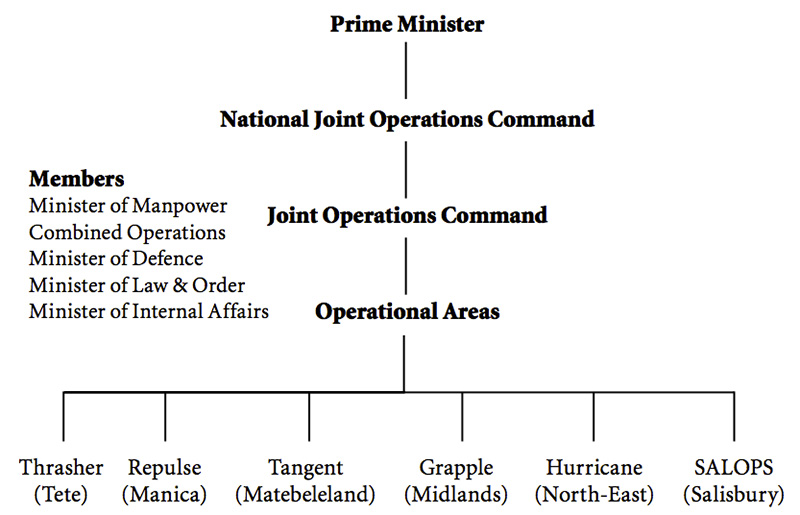 fig1---Nationalist-Military-Alliance