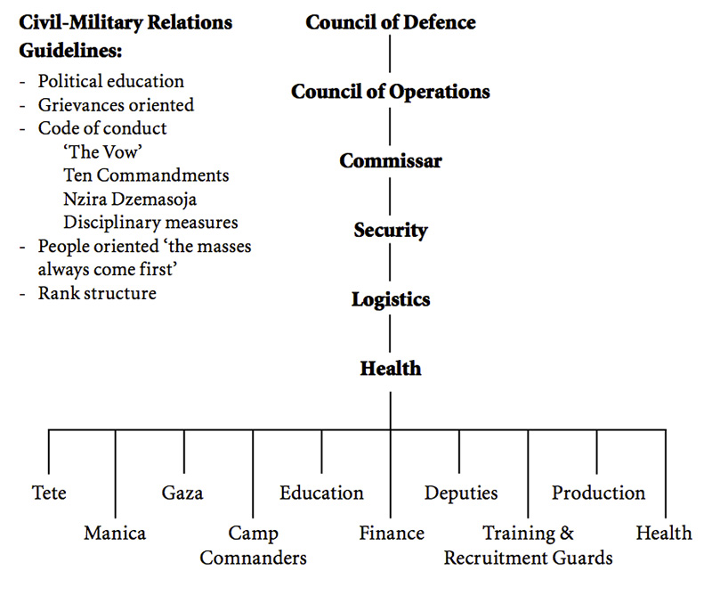 fig5---Nationalist-Military-Alliance