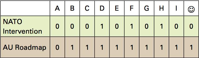 qualitative comparitive table