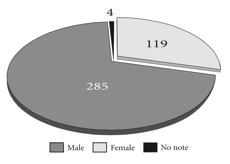 The-impact-of-value-orientations-on-cross-cultural-encounters-and-mediation-fig3