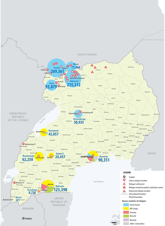 Uganda Refugees