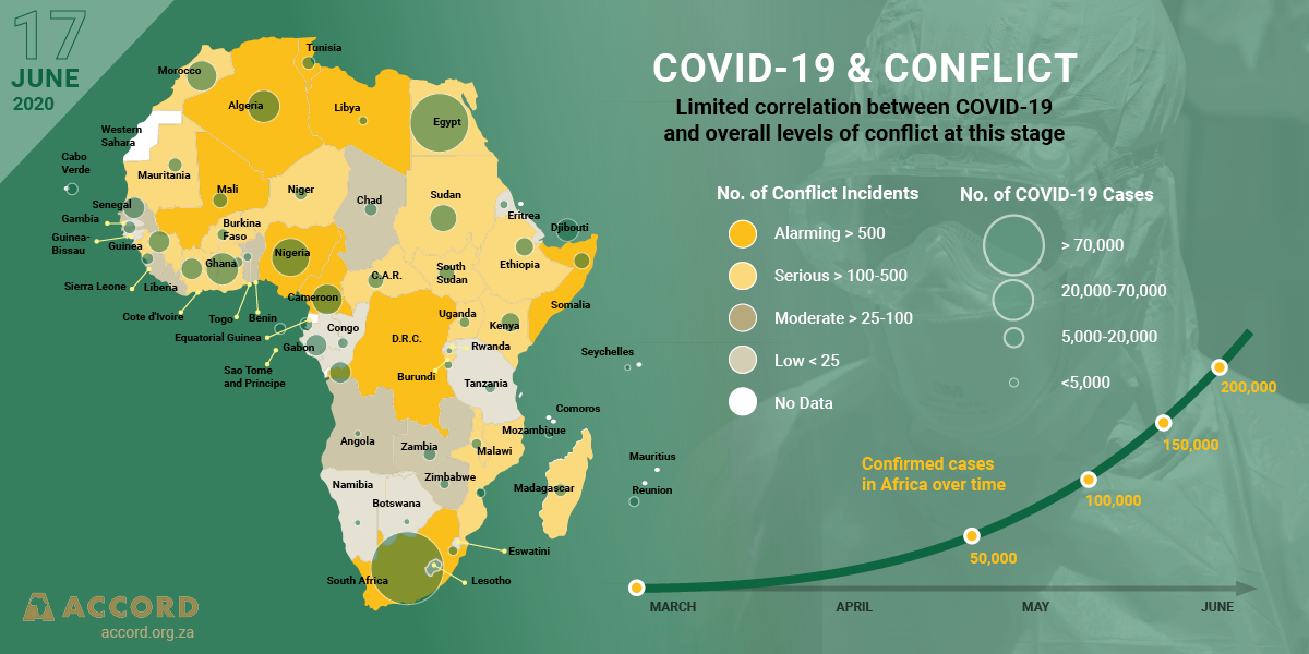 Conflict & Resilience Monitor – 17 June 2020