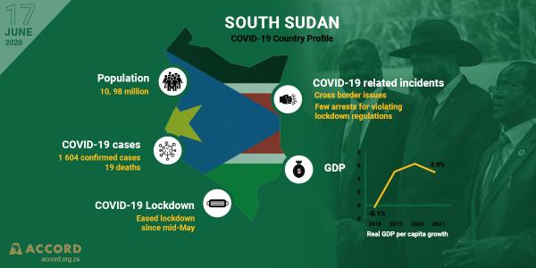 COVID-19 Country Profile: South Sudan
